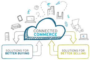 basware-connected-commerce