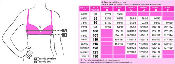 Guide des tailles soutien-gorge lingerie